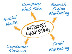 internet-marketing-graphic-300
